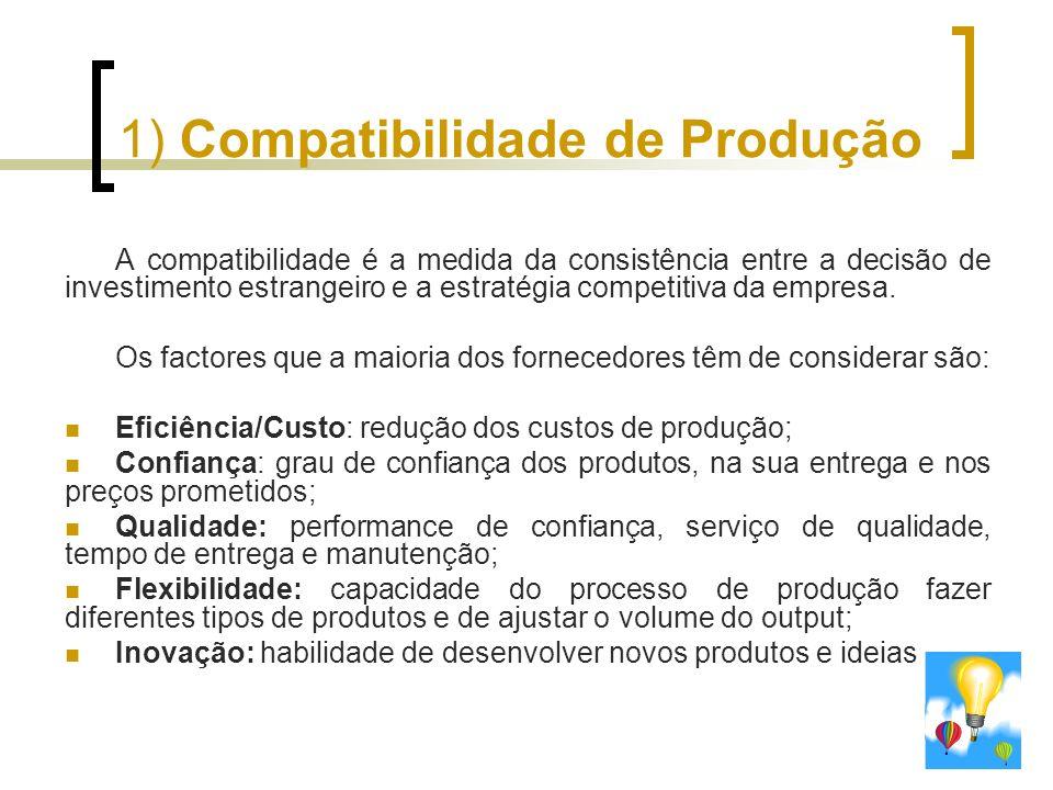 1) Compatibilidade de Produção