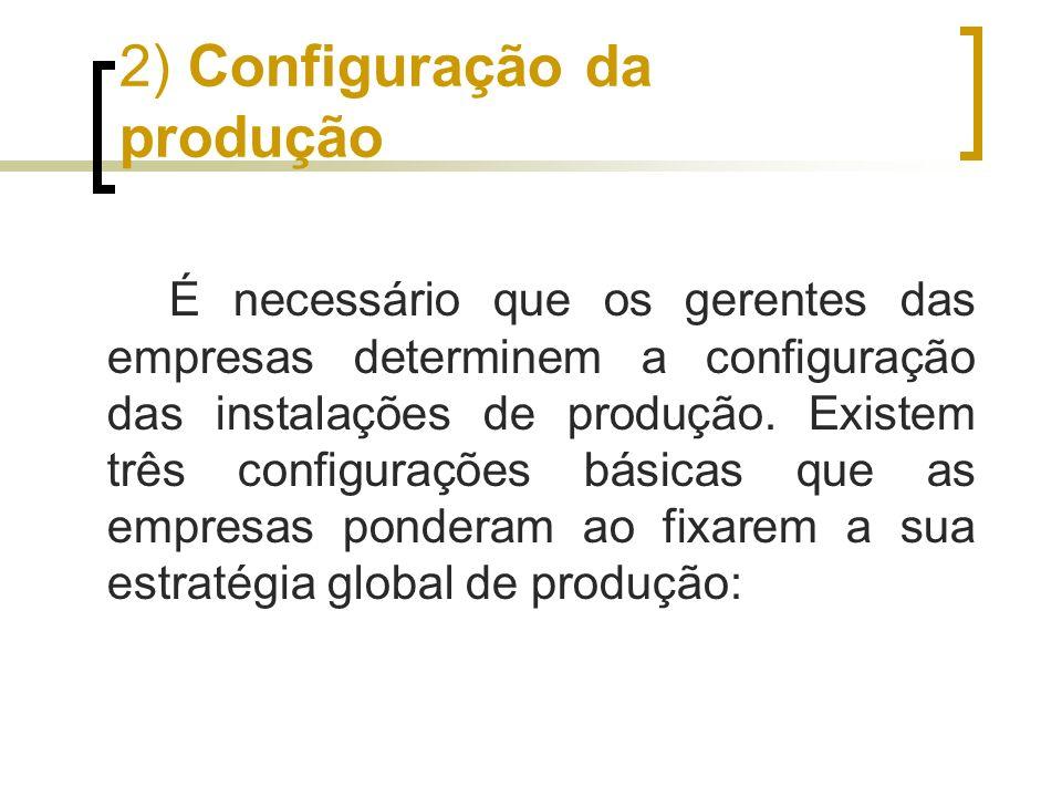 2) Configuração da produção