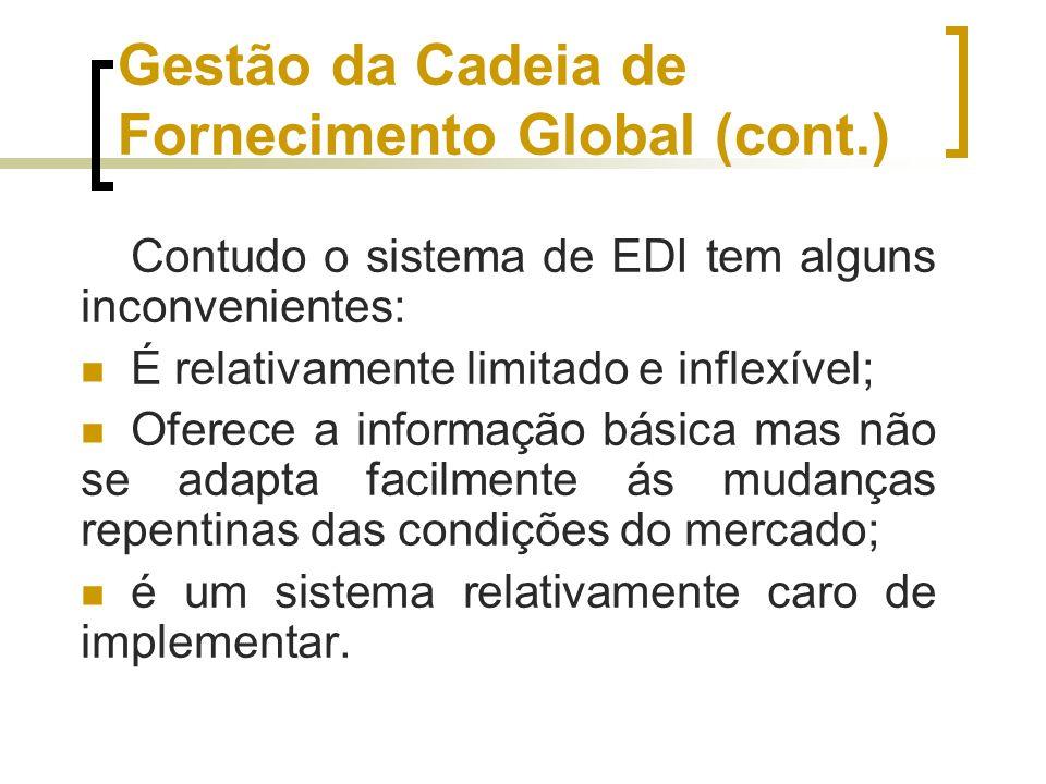 Gestão da Cadeia de Fornecimento Global (cont.)