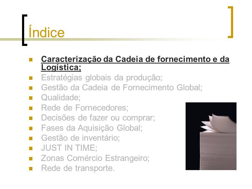 Índice Caracterização da Cadeia de fornecimento e da Logística;