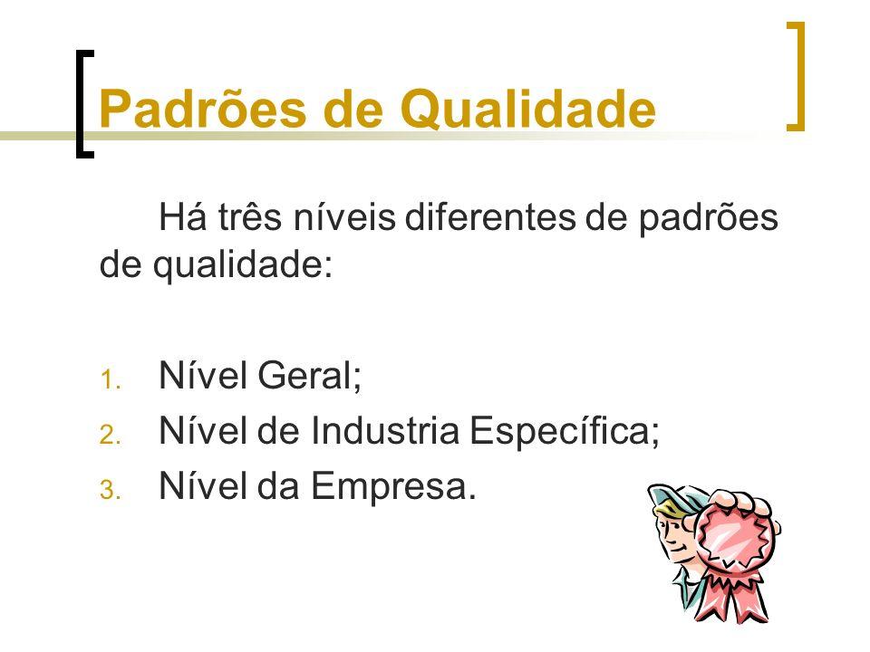 Padrões de Qualidade Há três níveis diferentes de padrões de qualidade: Nível Geral; Nível de Industria Específica;