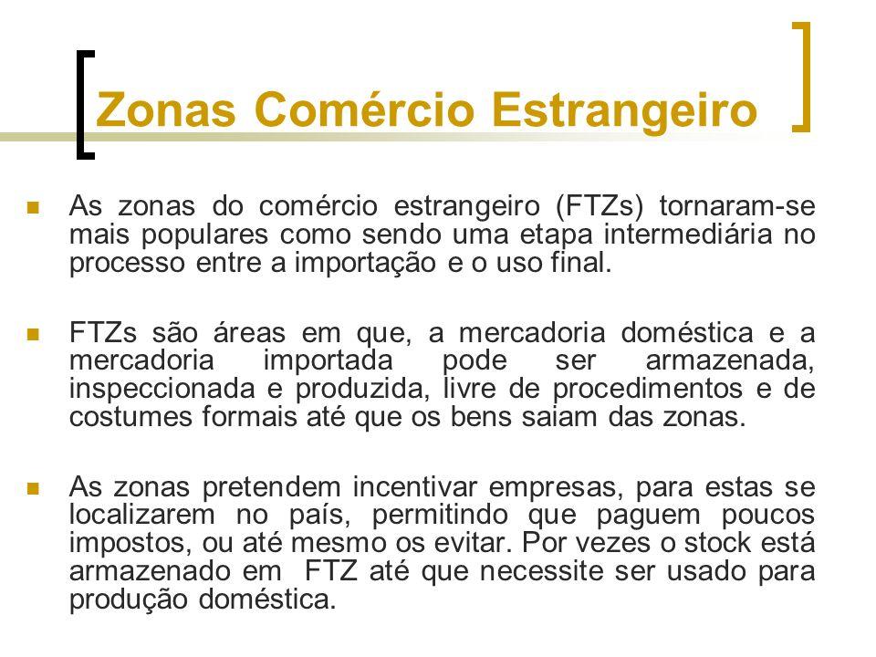 Zonas Comércio Estrangeiro