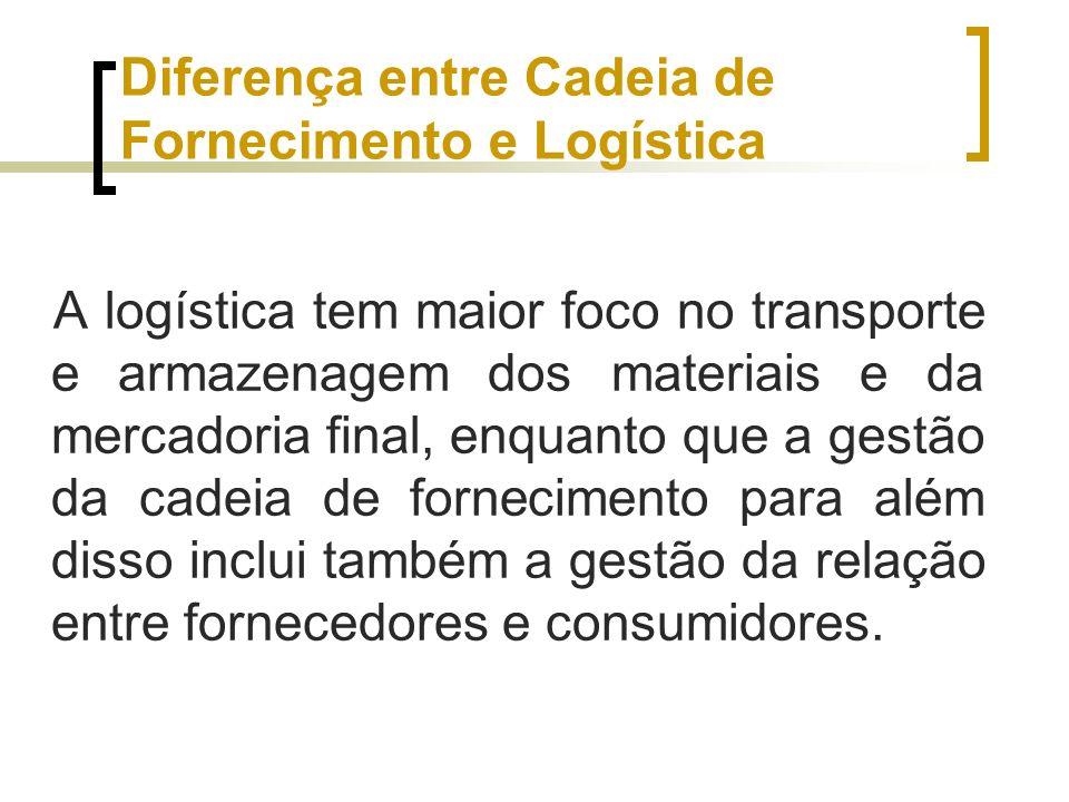 Diferença entre Cadeia de Fornecimento e Logística