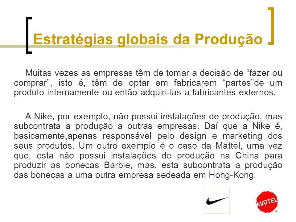 Estratégias globais da Produção