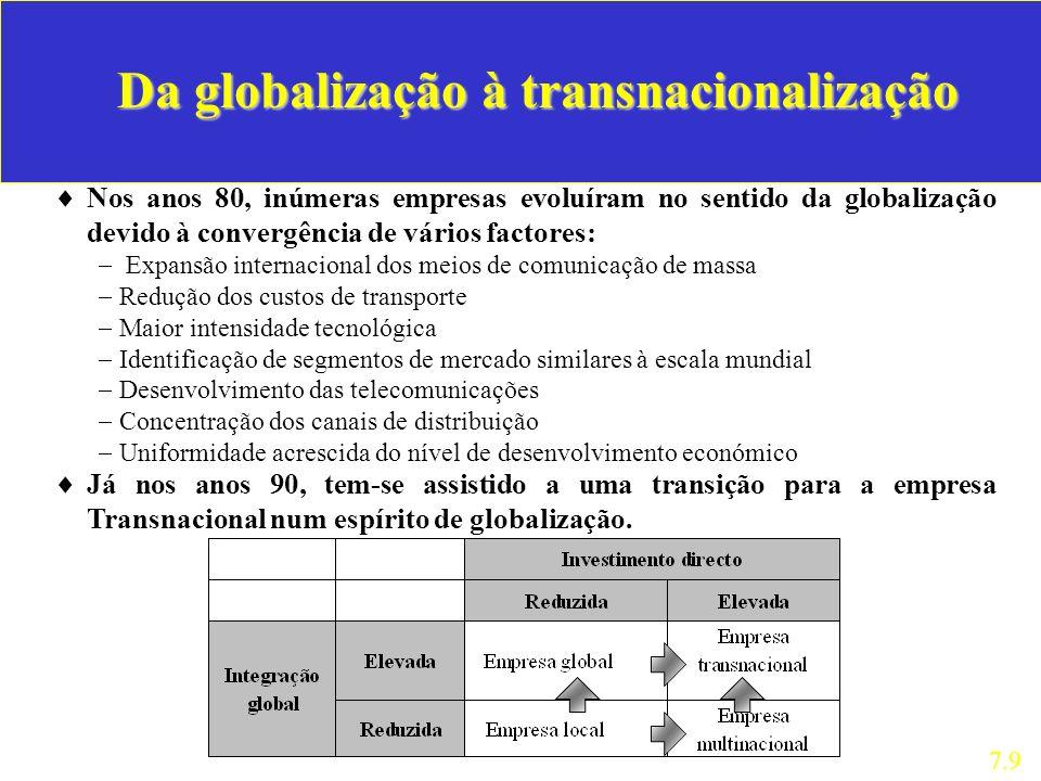 Da globalização à transnacionalização