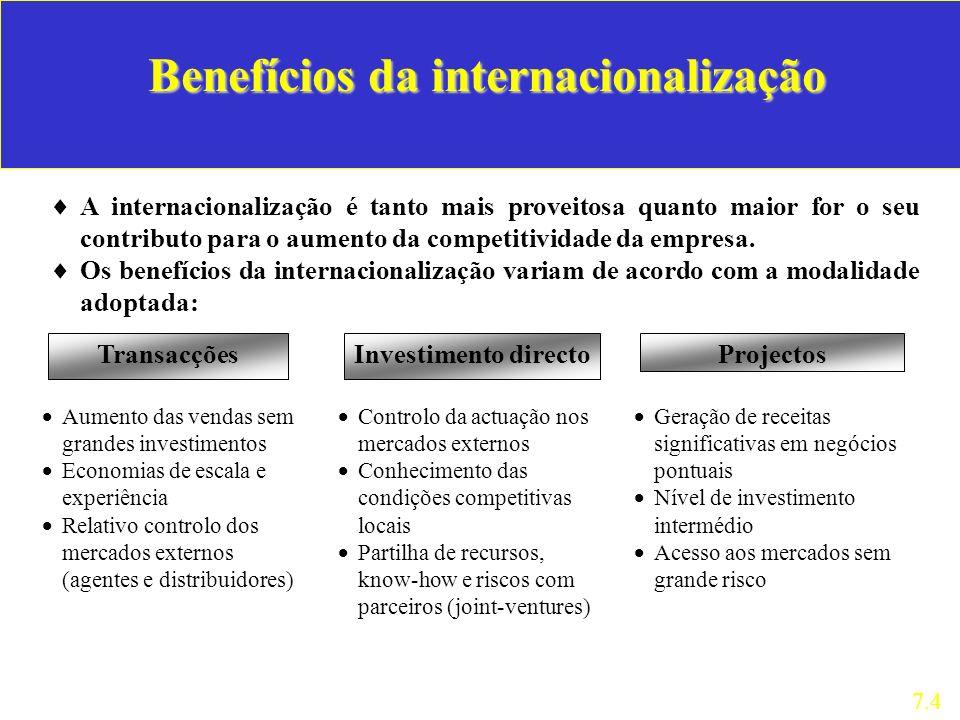 Benefícios da internacionalização