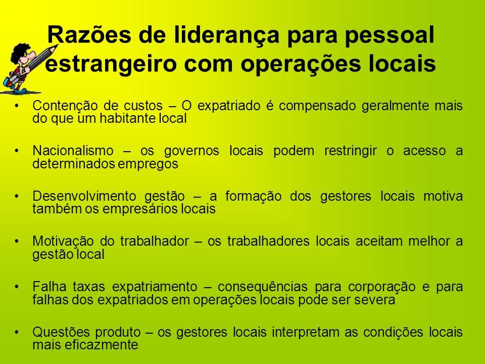 Razões de liderança para pessoal estrangeiro com operações locais