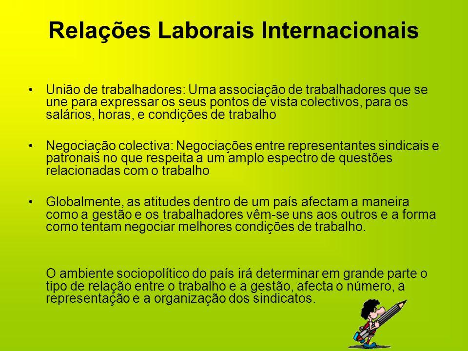 Relações Laborais Internacionais