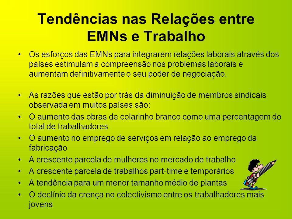 Tendências nas Relações entre EMNs e Trabalho