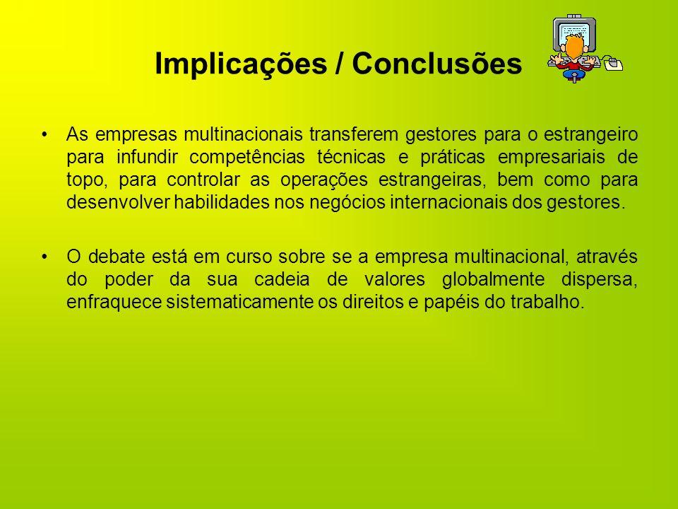 Implicações / Conclusões