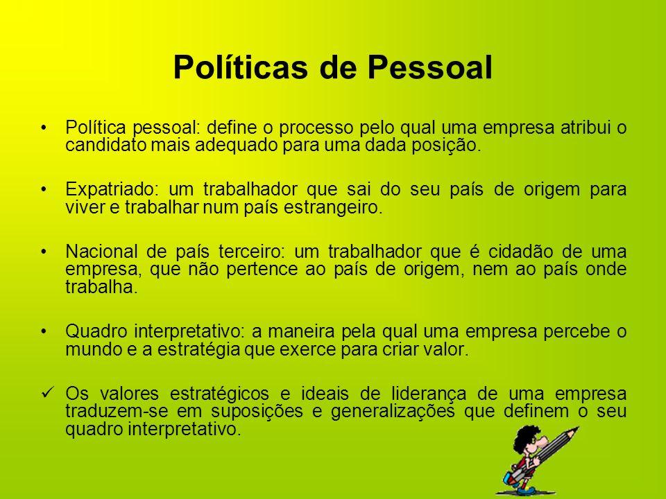 Políticas de Pessoal Política pessoal: define o processo pelo qual uma empresa atribui o candidato mais adequado para uma dada posição.