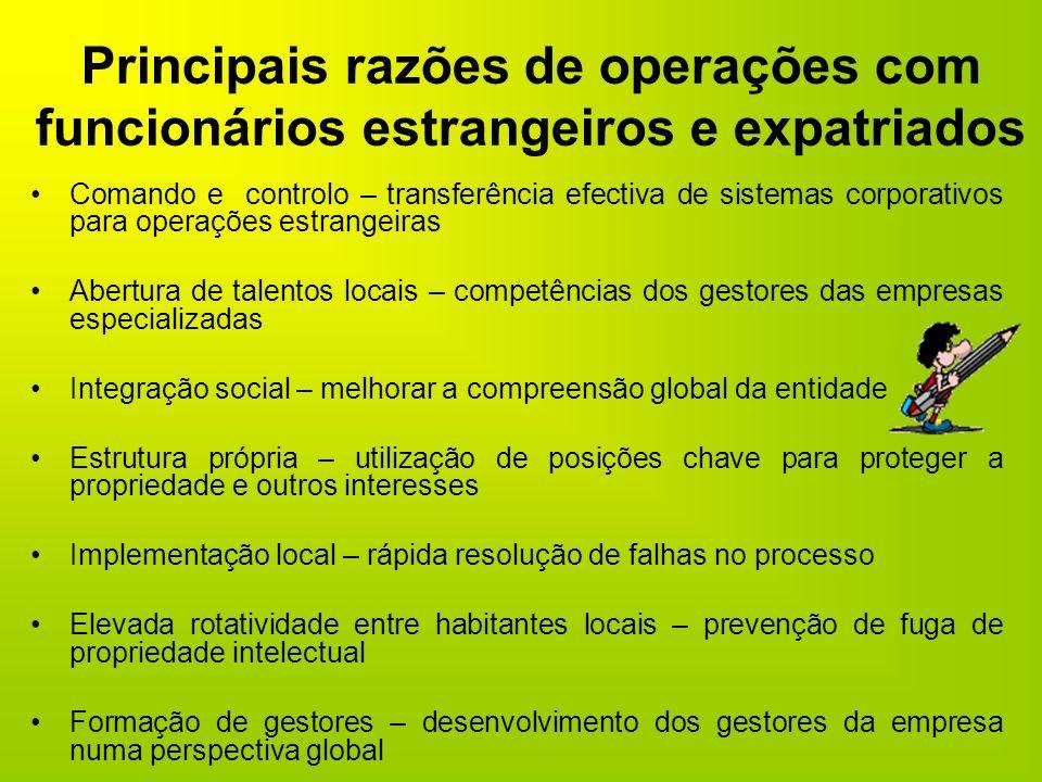 Principais razões de operações com funcionários estrangeiros e expatriados