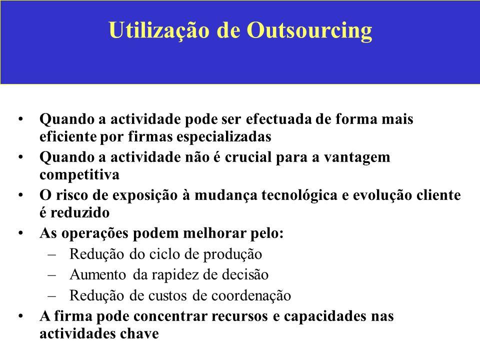 Utilização de Outsourcing