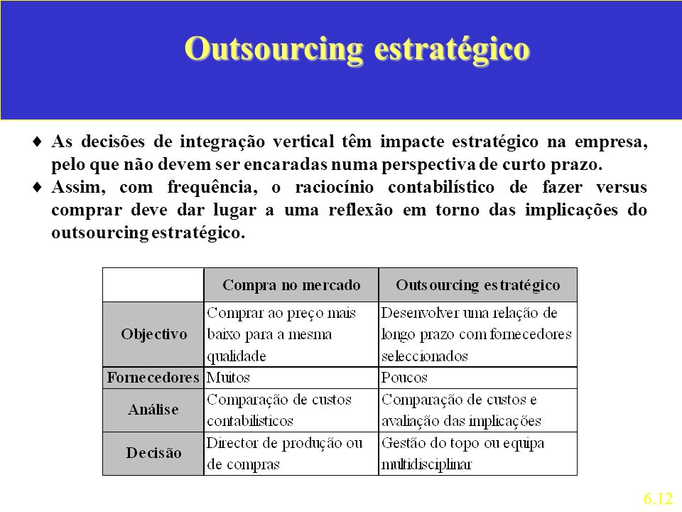 Outsourcing estratégico