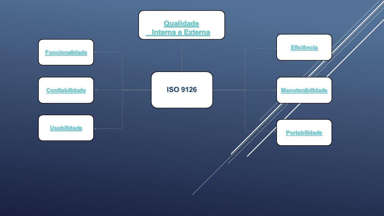 Qualidade Interna e Externa ISO 9126 Eficiência Funcionalidade