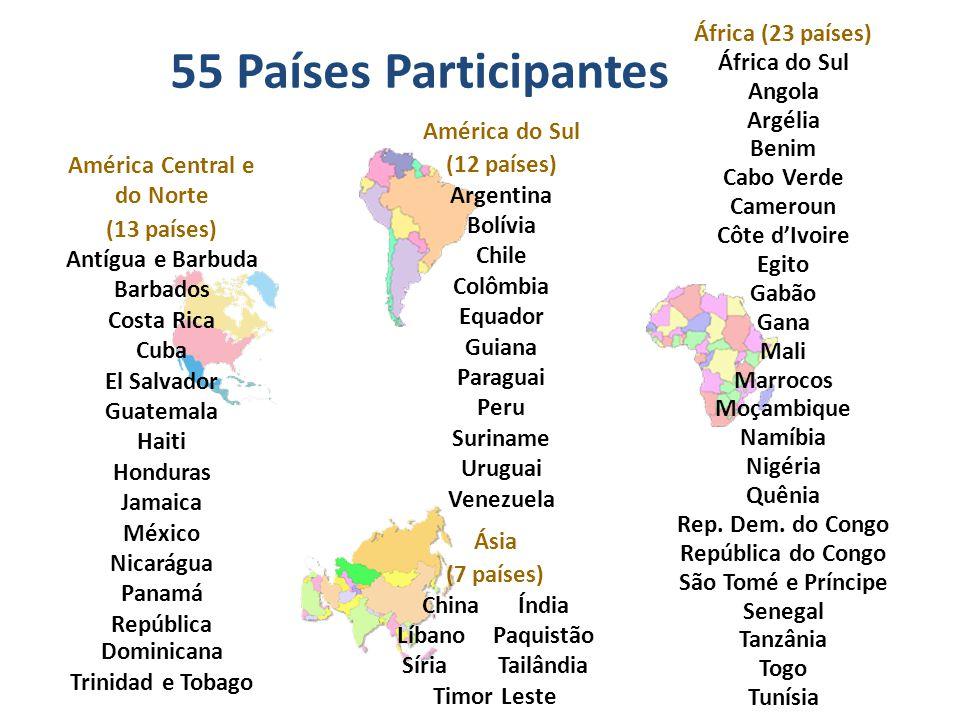 América Central e do Norte