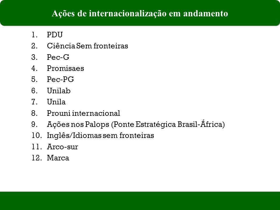 Ações de internacionalização em andamento
