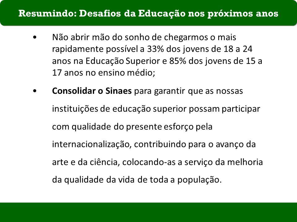 Resumindo: Desafios da Educação nos próximos anos