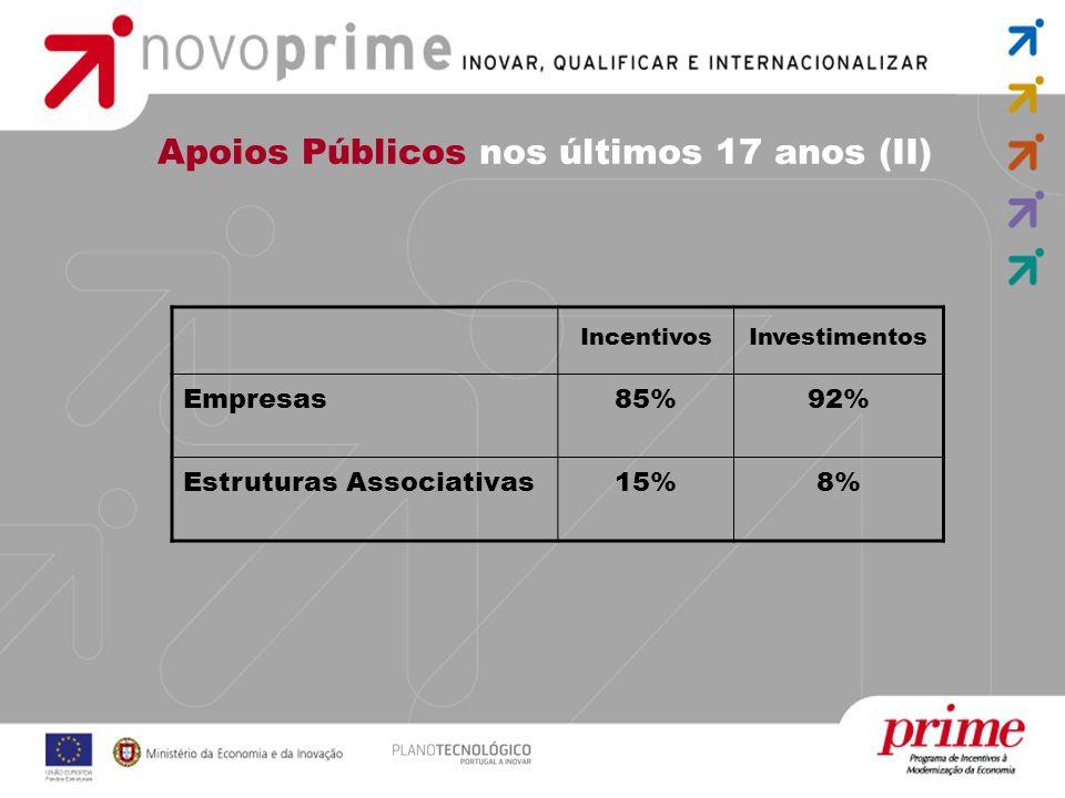 Apoios Públicos nos últimos 17 anos (II)
