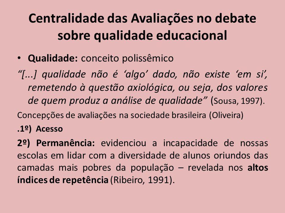 Centralidade das Avaliações no debate sobre qualidade educacional