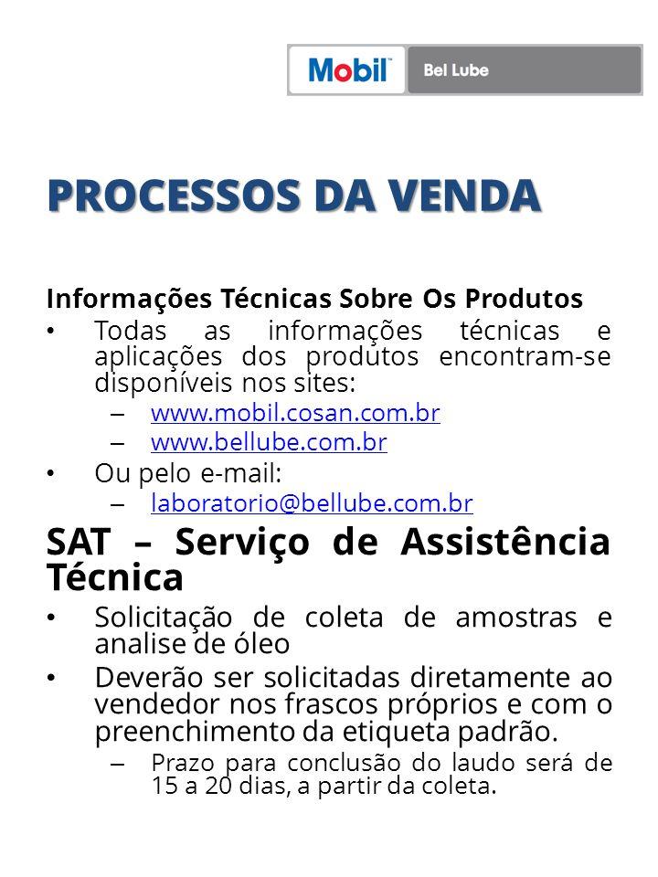 PROCESSOS DA VENDA SAT – Serviço de Assistência Técnica