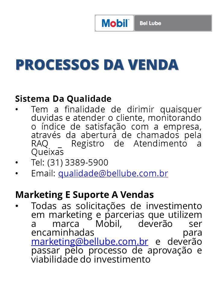 PROCESSOS DA VENDA Marketing E Suporte A Vendas