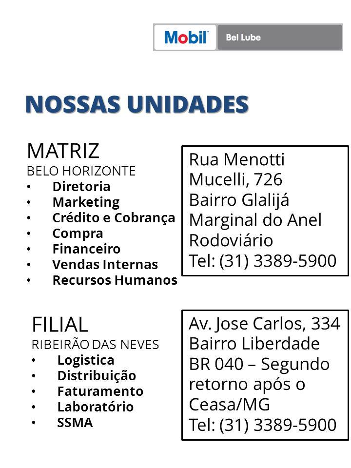 NOSSAS UNIDADES MATRIZ FILIAL Rua Menotti Mucelli, 726 Bairro Glalijá