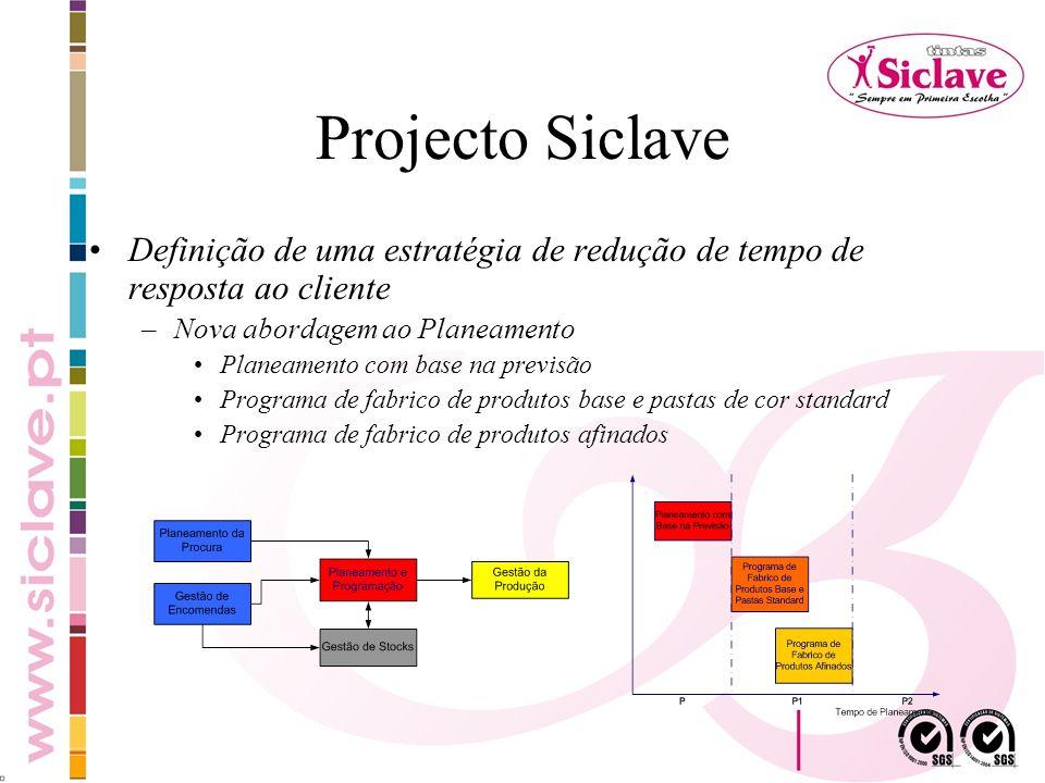 Projecto Siclave Definição de uma estratégia de redução de tempo de resposta ao cliente. Nova abordagem ao Planeamento.