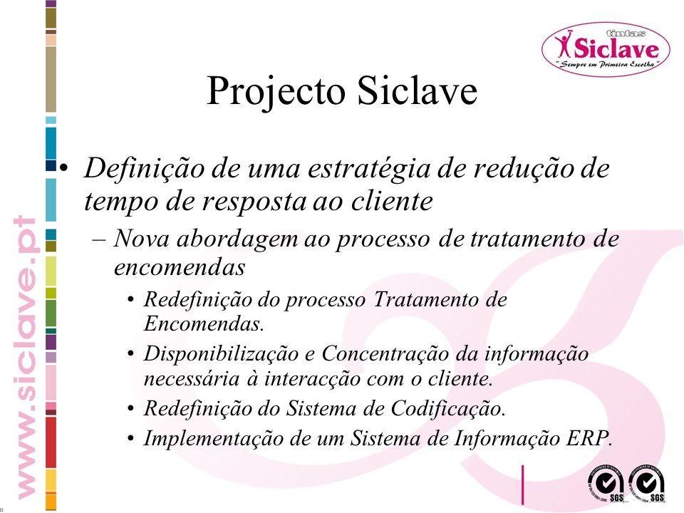 Projecto Siclave Definição de uma estratégia de redução de tempo de resposta ao cliente. Nova abordagem ao processo de tratamento de encomendas.