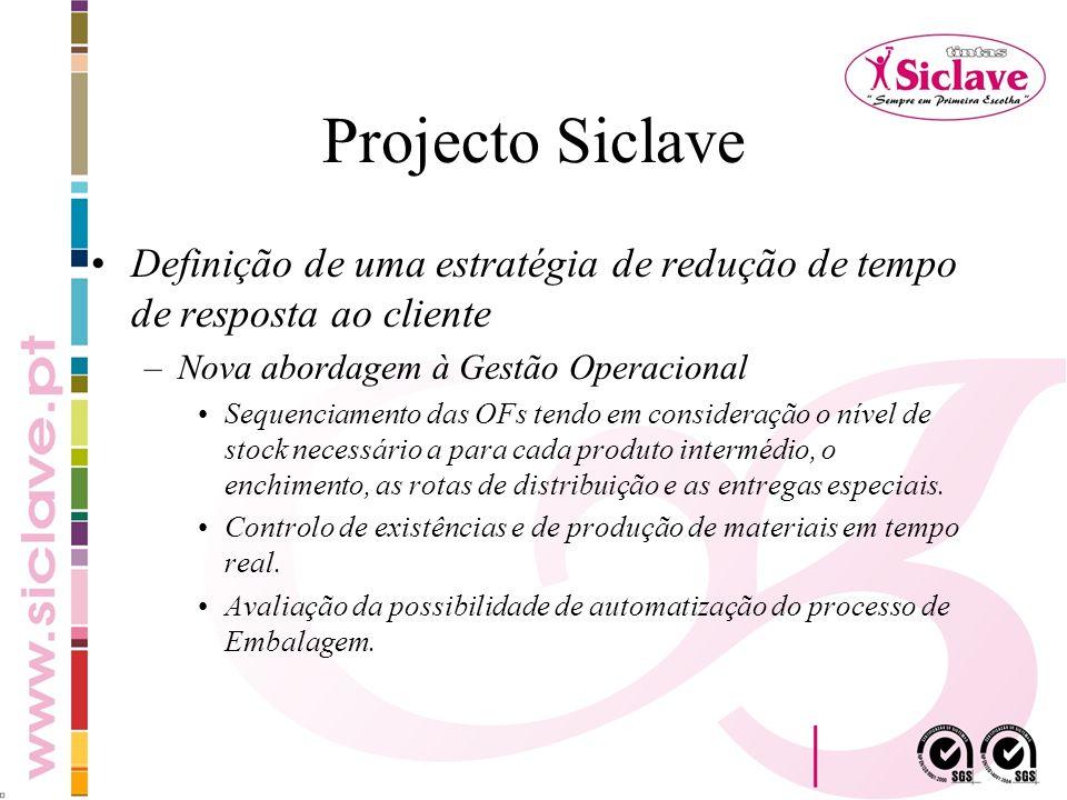 Projecto Siclave Definição de uma estratégia de redução de tempo de resposta ao cliente. Nova abordagem à Gestão Operacional.