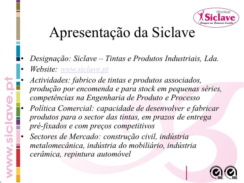 Apresentação da Siclave