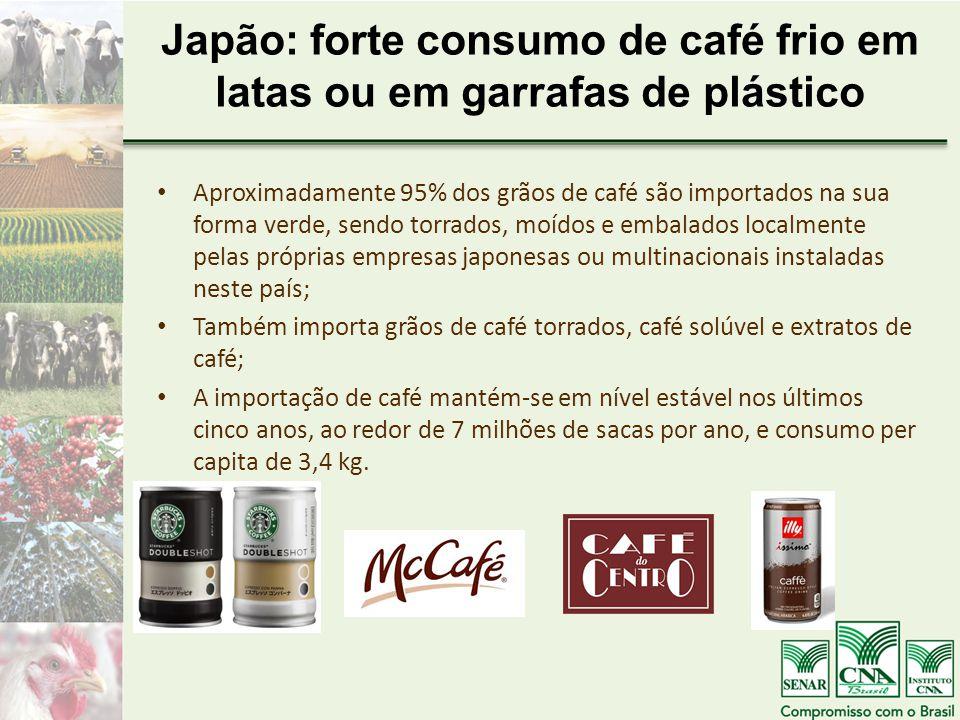 Japão: forte consumo de café frio em latas ou em garrafas de plástico