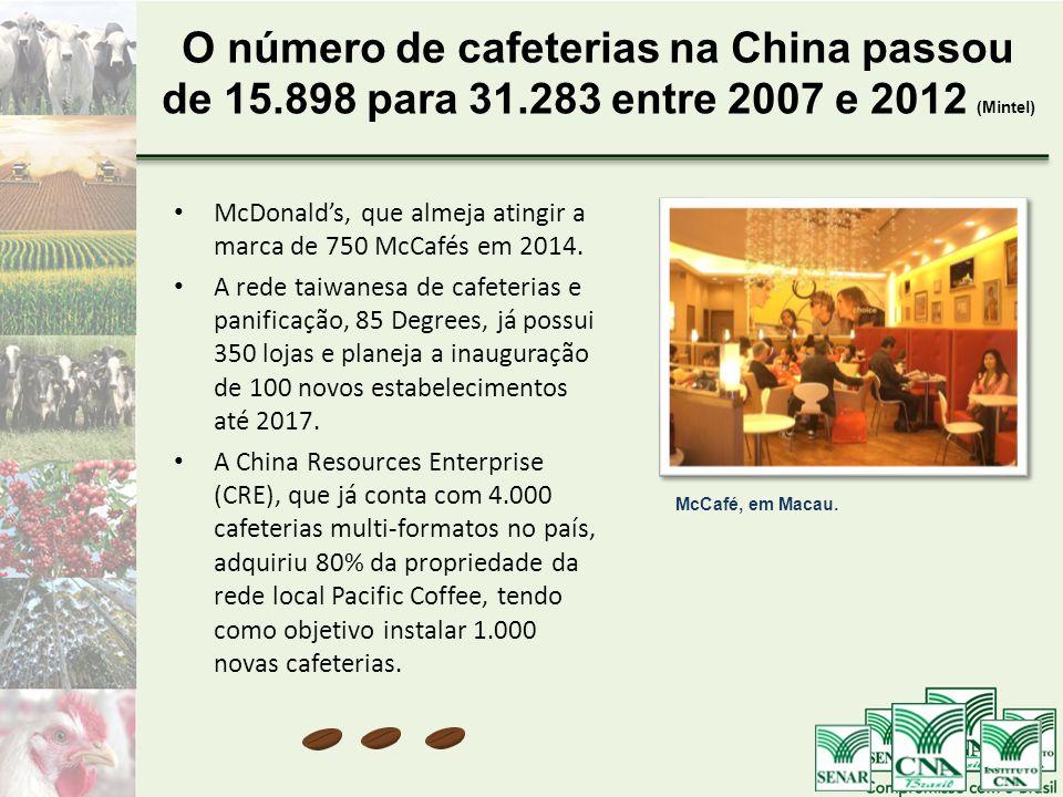 O número de cafeterias na China passou de 15. 898 para 31