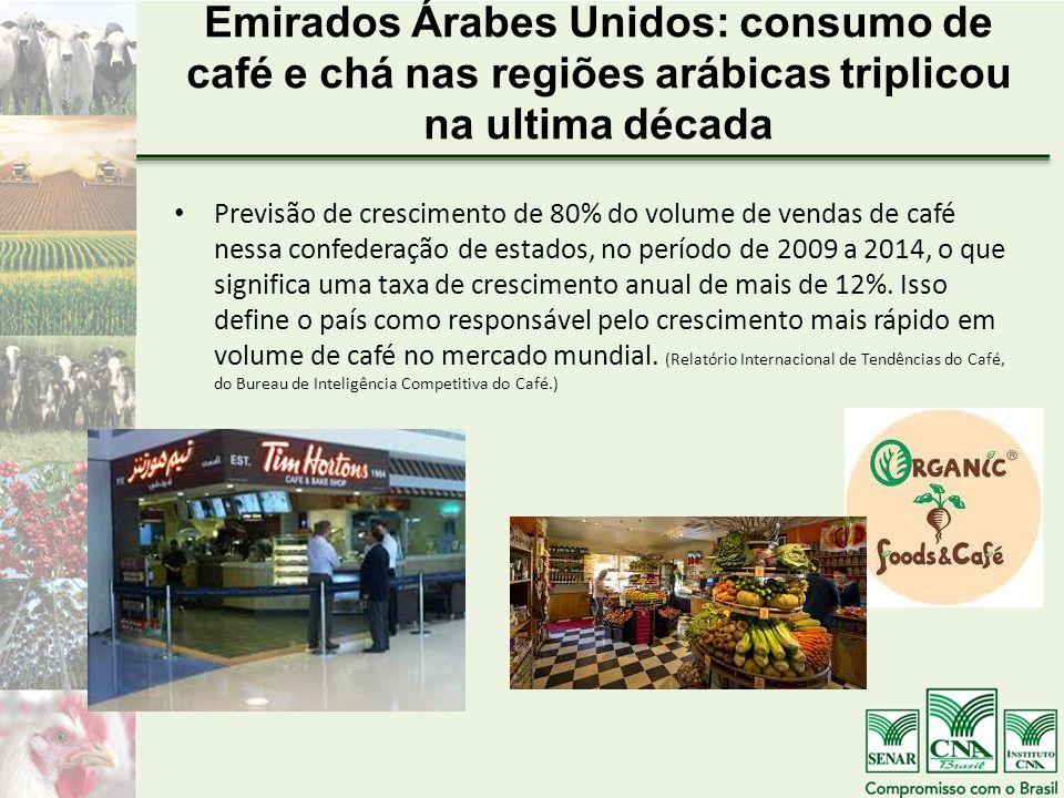 Emirados Árabes Unidos: consumo de café e chá nas regiões arábicas triplicou na ultima década