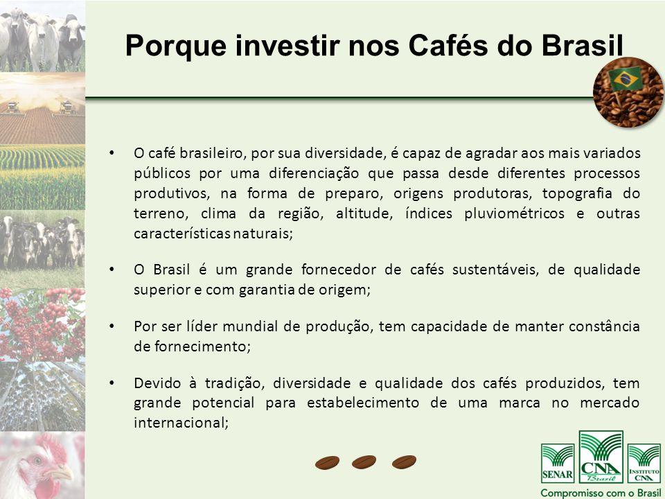 Porque investir nos Cafés do Brasil