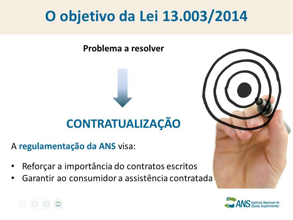 O objetivo da Lei 13.003/2014 CONTRATUALIZAÇÃO Problema a resolver