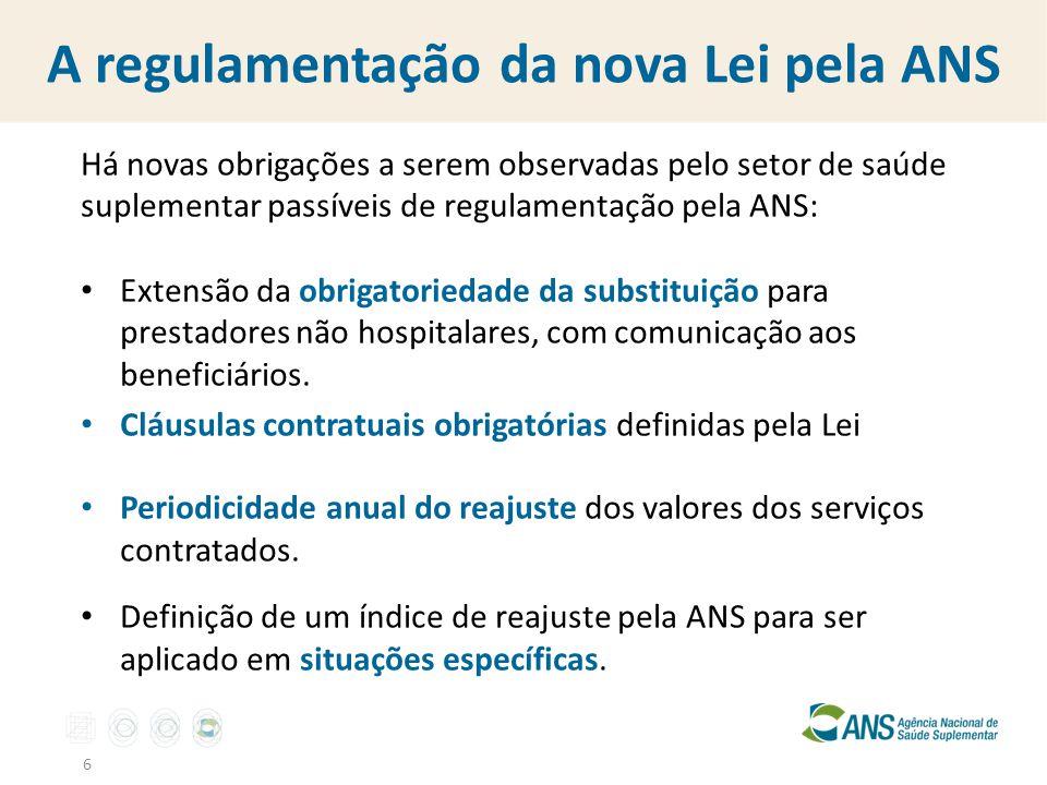 A regulamentação da nova Lei pela ANS