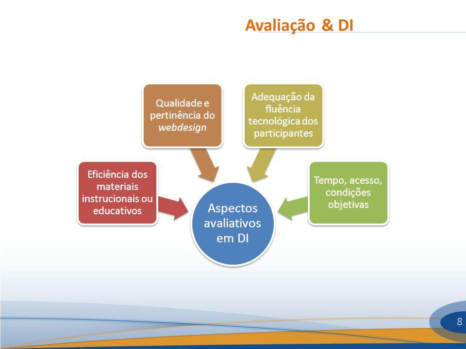 Avaliação & DI Aspectos avaliativos em DI