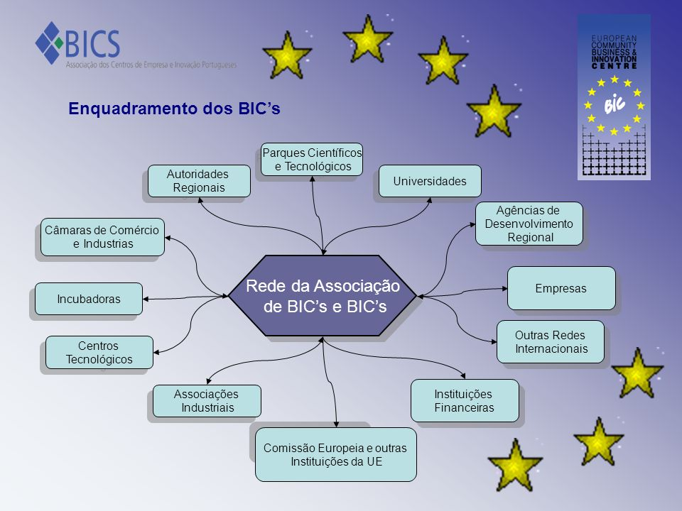 Comissão Europeia e outras