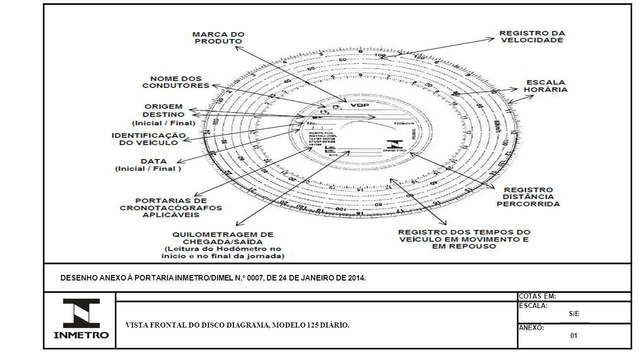 VISTA FRONTAL DO DISCO DIAGRAMA, MODELO 125 SEMANAL.
