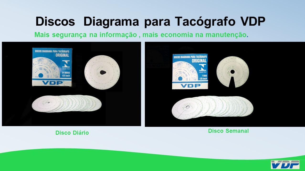 Características do Tacógrafo
