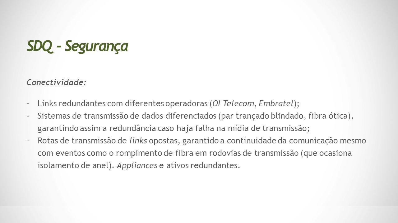 SDQ - Segurança Conectividade: