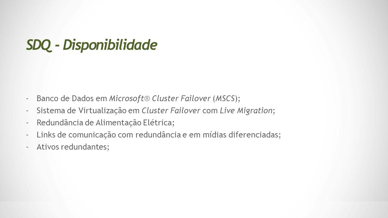 SDQ - Disponibilidade Banco de Dados em Microsoft® Cluster Failover (MSCS); Sistema de Virtualização em Cluster Failover com Live Migration;