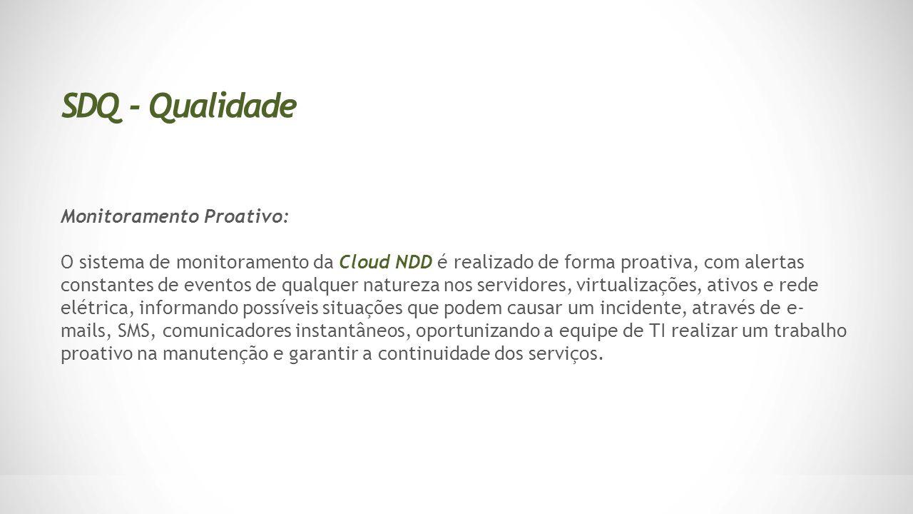 SDQ - Qualidade Monitoramento Proativo: