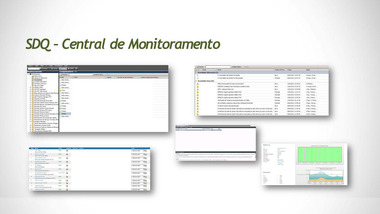 SDQ – Central de Monitoramento