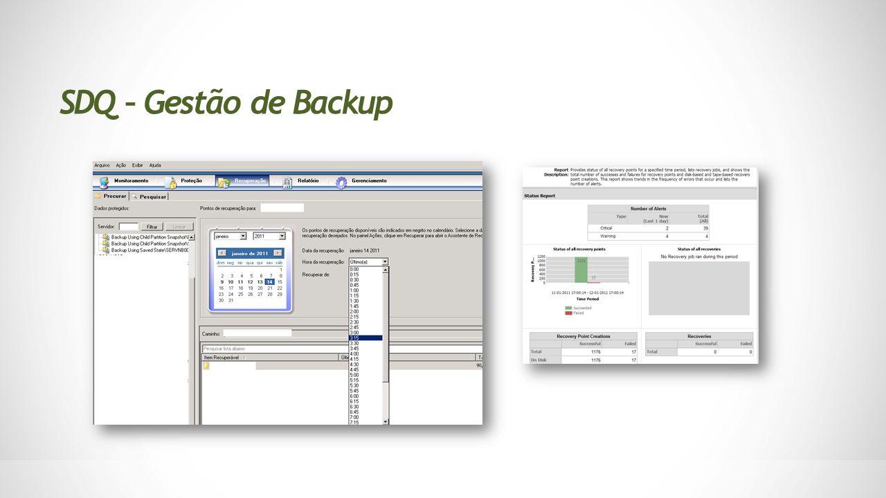 SDQ – Gestão de Backup