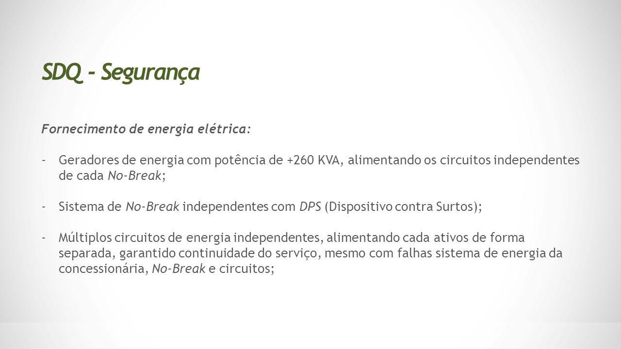 SDQ - Segurança Fornecimento de energia elétrica: