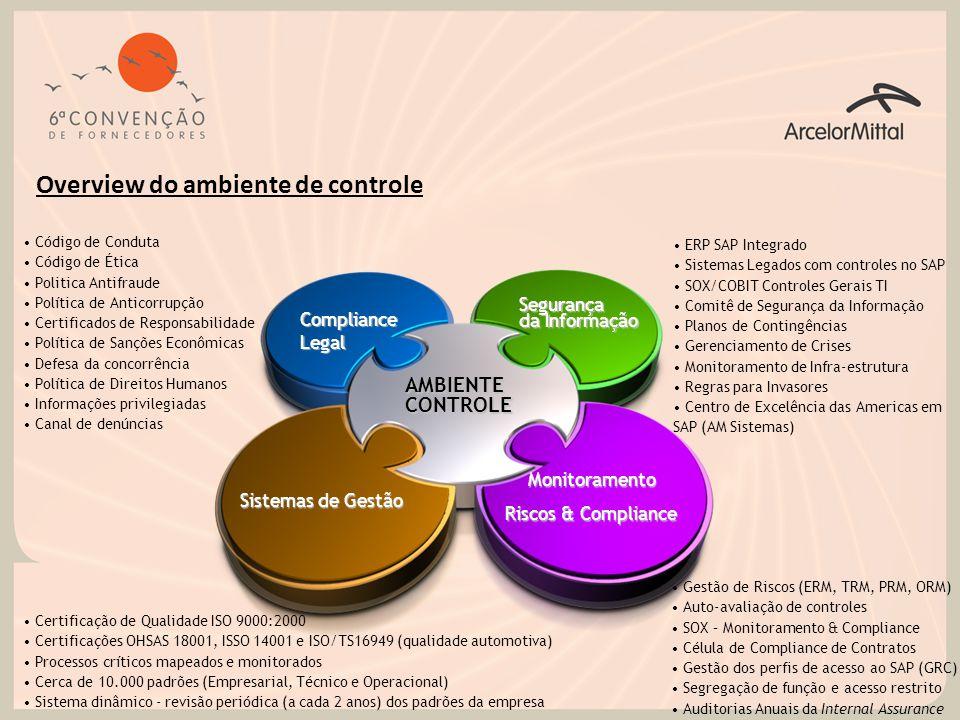 Overview do ambiente de controle