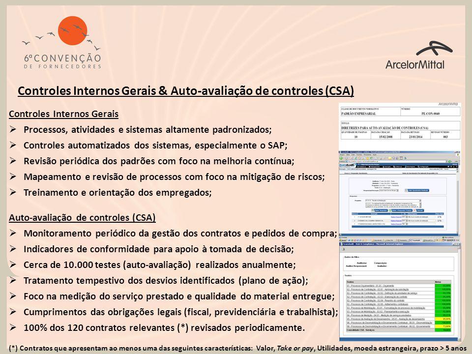 Controles Internos Gerais & Auto-avaliação de controles (CSA)