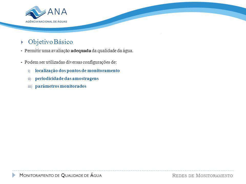 Objetivo Básico - Permitir uma avaliação adequada da qualidade da água. - Podem ser utilizadas diversas configurações de: